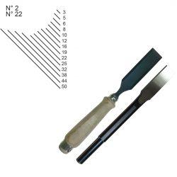 SCALPELLI PER LEGNO Z02-Z22